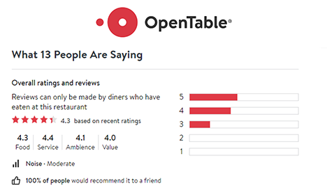 Ope Table Reviews